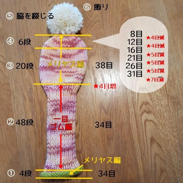 毛糸のヘッドカバーの編み図